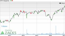 Arthur J. Gallagher (AJG) Q1 Earnings: A Beat in the Cards?