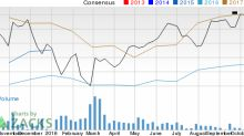 Can Unit Corporation (UNT) Run Higher on Strong Earnings Estimate Revisions?