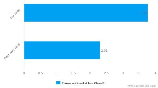 Transcontinental, Inc. : TCL.B-CA: Dividend Analysis : July 05th, 2016 (record date) : By the numbers : July 19, 2016