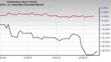 Big 5 Sporting (BGFV) Q4 Earnings: Disappointment in Store?