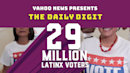 Daily Digit: The number of eligible Latinx voters is at an all-time high