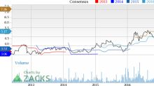 Top Ranked Value Stocks to Buy for May 26th