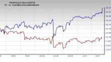 Pinnacle Foods (PF) Meets Q4 Earnings Estimates, Lifts View