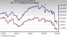Why You Should Hold on to Tyson Foods (TSN) Stock for Now