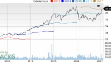 Top Ranked Growth Stocks to Buy for February 23rd
