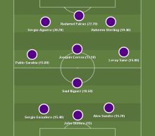 Champions League Daily Fantasy Gameweek 7 Dreamteam