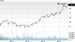 Med-Instrument Stocks to Post Earnings: EW, CYNO, GMED
