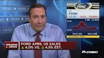 Ford April US Sales