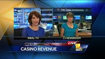 Maryland gambling revenues total $608.3M
