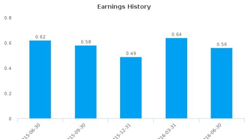 Pinnacle Bancshares, Inc. (Alabama) :PCLB-US: Earnings Analysis: Q2, 2016 By the Numbers : July 21, 2016