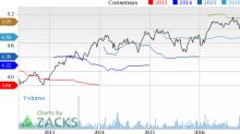 Why Is Omnicom (OMC) Down 2.2% Since the Last Earnings Report?