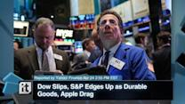Dow 30 News - Apple, IBM, Sy