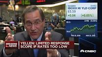 Santelli: Traders want to get out of the way of issues