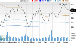 Is Booz Allen Hamilton (BAH) Stock a Solid Choice Right Now?