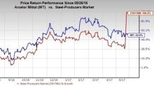 Here's Why ArcelorMittal Should Be in Your Portfolio Now