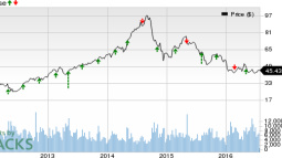 Westlake Chemical (WLK) Q2 Earnings: What's in the Cards?