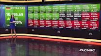Europe opens mixed after Yellen rate hike comments