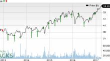 Can Carnival (CCL) Keep its Earnings Streak Alive in Q1?
