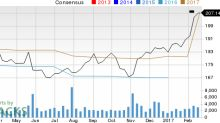 Why Roper Technologies (ROP) Could Be Positioned for a Surge?