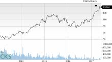 General Dynamics (GD) Up 3.1% Since Earnings Report: Can It Continue?