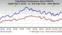 Digital Realty Trust (DLR) Provides Upbeat Guidance for 2017