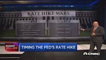 Timing the Fed's hike