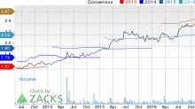 Pinnacle Foods (PF) Up 2.1% Since Earnings Report: Can It Continue?
