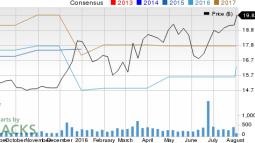 Is Carolina Financial (CARO) Stock a Solid Choice Right Now?