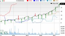 Take Two Interactive (TTWO) Q4 Earnings and Revenues Up Y/Y