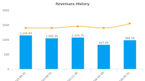 Shaw Communications, Inc. :SJR-US: Earnings Analysis: Q3, 2016 By the Numbers : July 22, 2016
