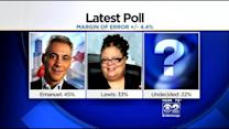 Lewis Not Discouraged By Trailing Emanuel In Poll