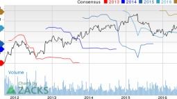Varian Medical Hits 52-Week High; Oncology Prospects Bright