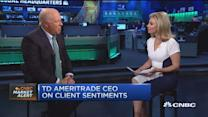 TD Ameritrade CEO says volatility persists