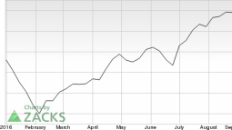 5 Reasons to Buy Flagstar Bancorp (FBC) Stock Right Now