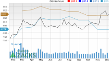 Why Century Aluminum (CENX) Could Be Positioned for a Surge