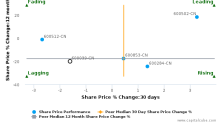 Sichuan Road & Bridge Co., Ltd. breached its 50 day moving average in a Bearish Manner : 600039-CN : November 10, 2016