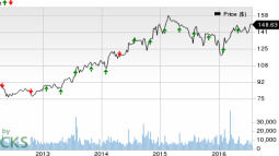 Air Products (APD) Q3 Earnings: Will the Stock Surprise?