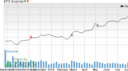 Can HMS Holdings (HMSY) Keep the Earnings Streak Alive This Quarter?