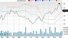 Earnings Estimates Moving Higher for Melco Crown Entertainment (MPEL): Time to Buy?