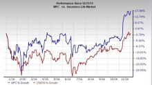 Manulife Financial Continues to Outperform: Should You Hold?
