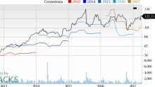 Top Ranked Momentum Stocks to Buy for April 7th
