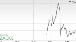 AAC Holdings (AAC) Worth a Look: Stock Up 6.9% in Session