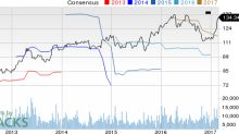Why Is Kimberly-Clark (KMB) Up 10.5% Since the Last Earnings Report?
