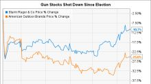 Why Sturm, Ruger & Company, Inc. Shareholders Have Nothing to Worry About