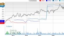 Why Is Crown Castle (CCI) Up 6.9% Since the Last Earnings Report?