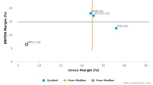Johnson Matthey Plc :JMPLY-US: Earnings Analysis: 2016 By the Numbers : June 7, 2016