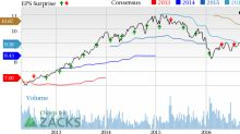 Ameriprise (AMP) Beats on Q1 Earnings as Revenues Improve