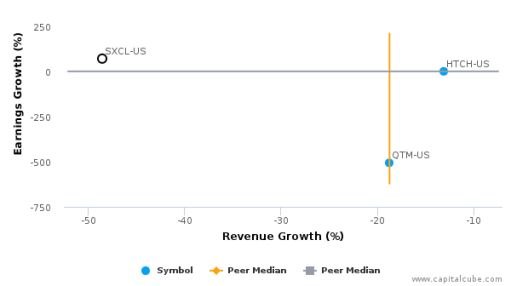 Steel Excel, Inc. :SXCL-US: Earnings Analysis: Q1, 2016 By the Numbers : June 1, 2016