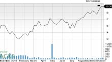 Is Smiths Group an Incredible Momentum Stock? 3 Reasons Why SMGZY Will Be Tough to Beat