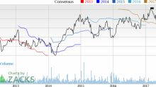 C.H. Robinson (CHRW) Down 6.1% Since Earnings Report: Can It Rebound?